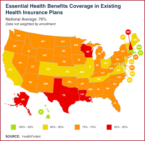 Essential Health Benefits Coverage
